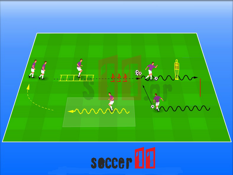 Warm Up Warm Up Secrets To Train With Safety Soccer 11