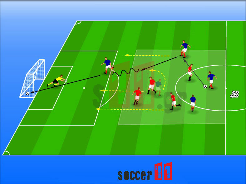 how to train for soccer endurance