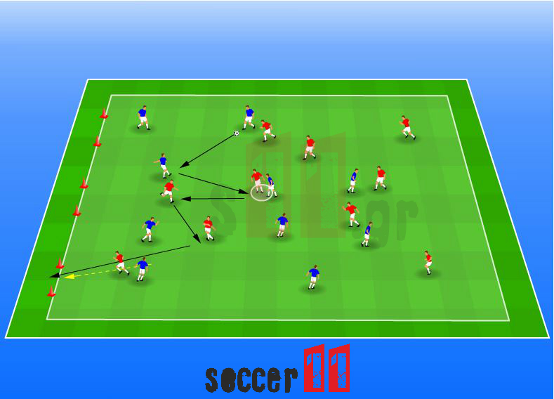 Attack transition Soccer 11